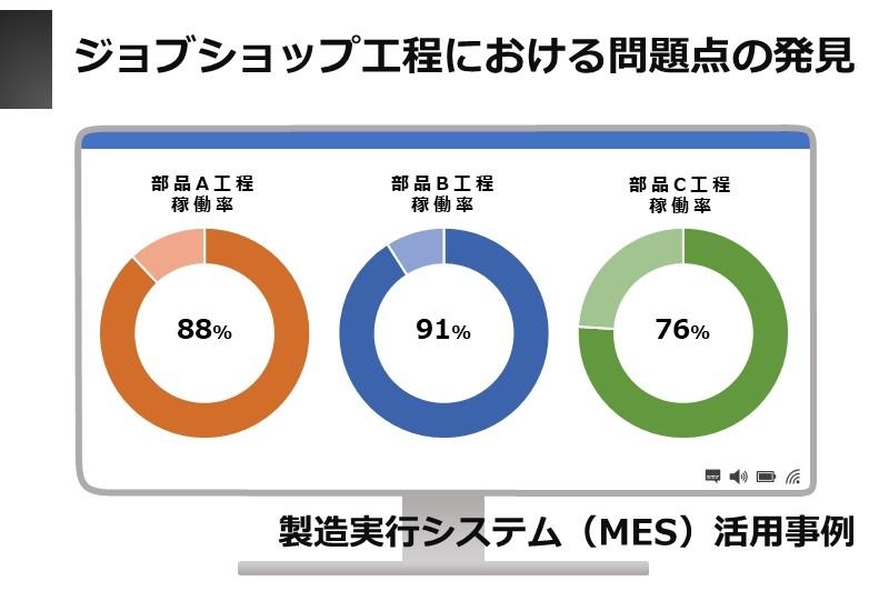 MES事例TOP.JPG