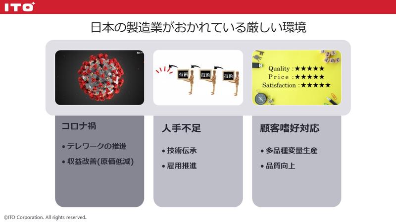 セミナー_日本の製造業の厳しい現状.pngのサムネイル画像